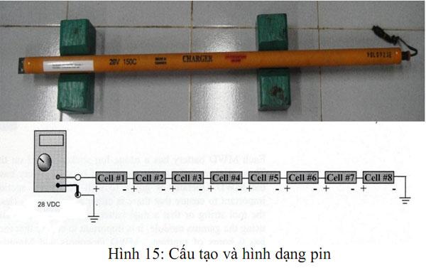 Giới thiệu hệ thống MWD đang sử dụng tại liên doanh Viet Nga Vietsovpetro Mwd12