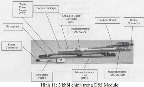 Giới thiệu hệ thống MWD đang sử dụng tại liên doanh Viet Nga Vietsovpetro Mwd5